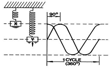 Vibration_3.jpg